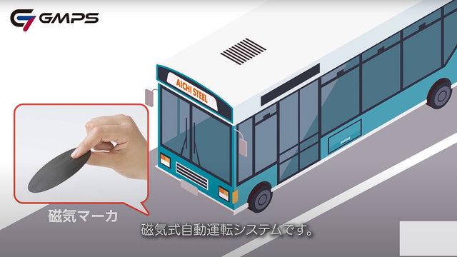 愛知製鋼の自動運転支援システム